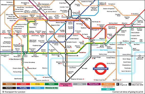 Which languages do you hear most often on London tube lines?
