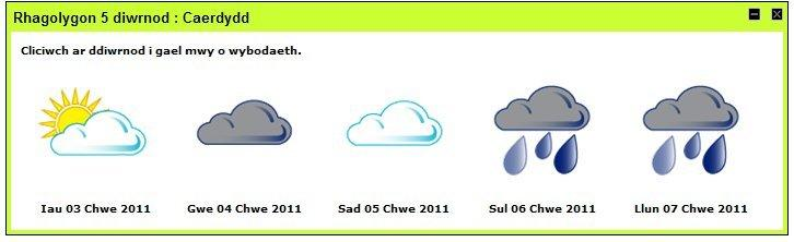 Business Language Services Want your Weather in Welsh?