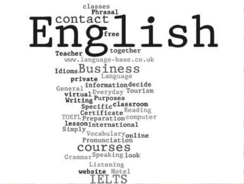 Business Language Services Ten Fascinating Facts about the English Language